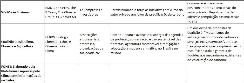 setor privado 2